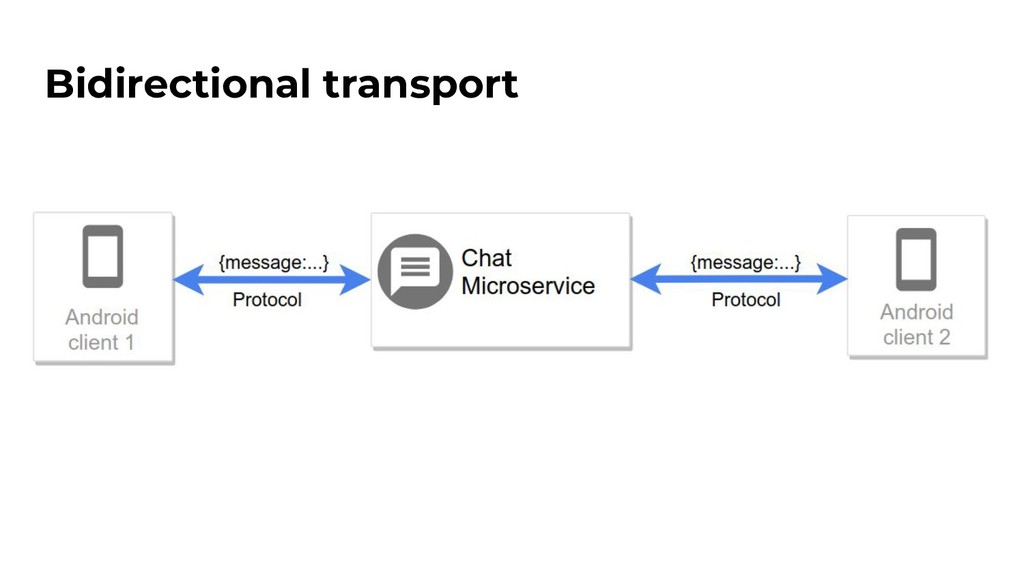 Bidirectional transport