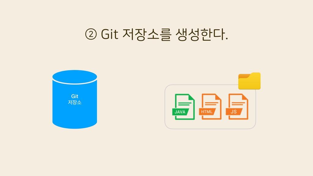 Git ࣗ ˞(JUࣗܳࢤೠ