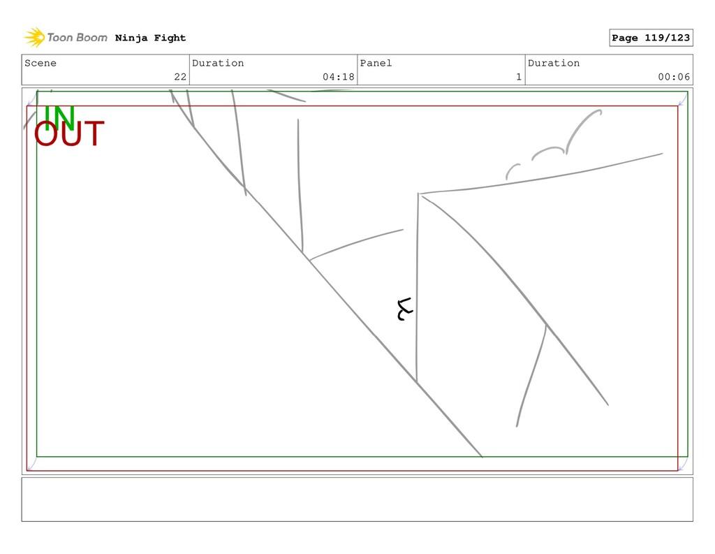 Scene 22 Duration 04:18 Panel 1 Duration 00:06 ...