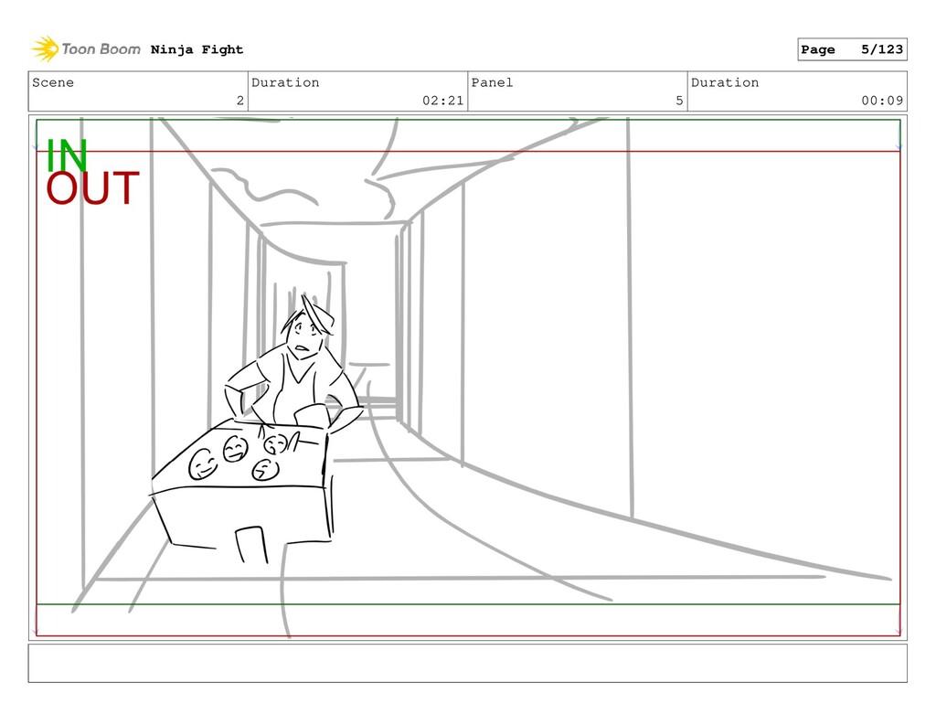 Scene 2 Duration 02:21 Panel 5 Duration 00:09 N...
