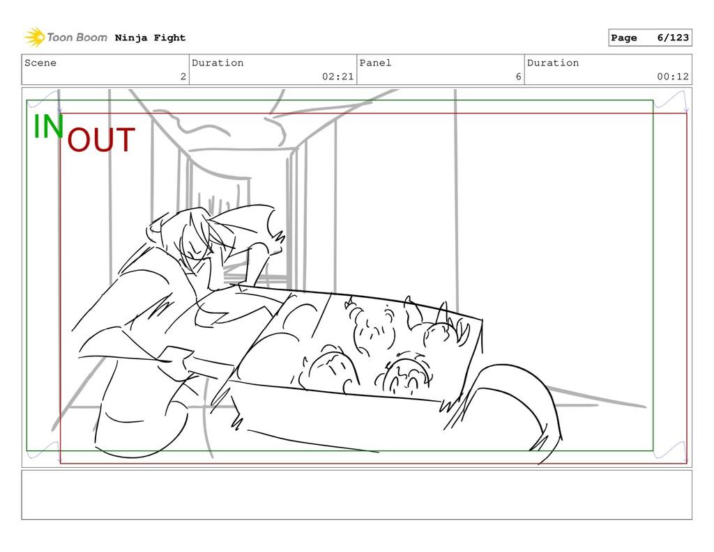Scene 2 Duration 02:21 Panel 6 Duration 00:12 N...