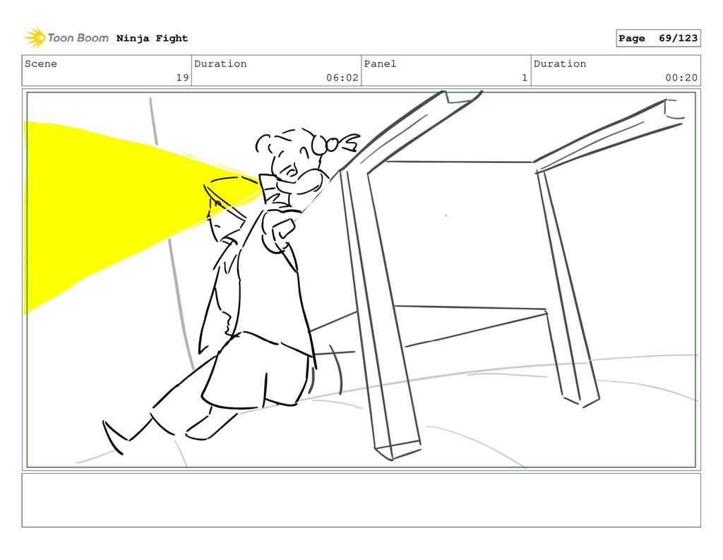 Scene 19 Duration 06:02 Panel 1 Duration 00:20 ...