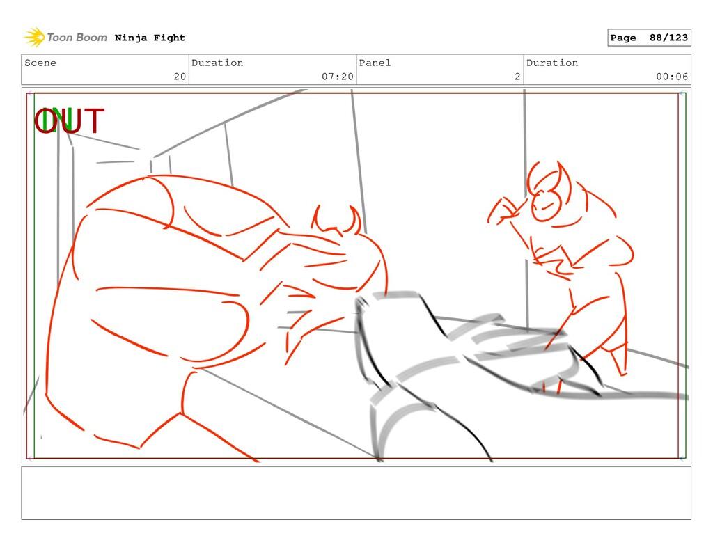 Scene 20 Duration 07:20 Panel 2 Duration 00:06 ...