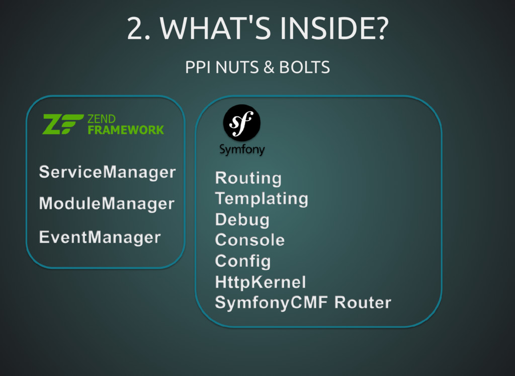 2. WHAT'S INSIDE? 2. WHAT'S INSIDE? PPI NUTS & ...