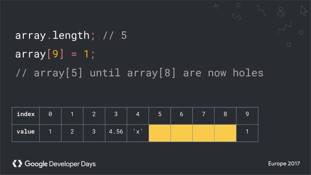array.length; // 5 array[9] = 1; // array[5] un...