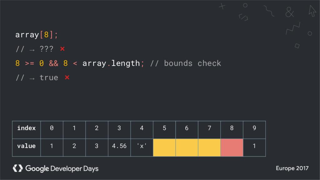 array[8]; // → ??? ❌ 8 >= 0 && 8 < array.length...