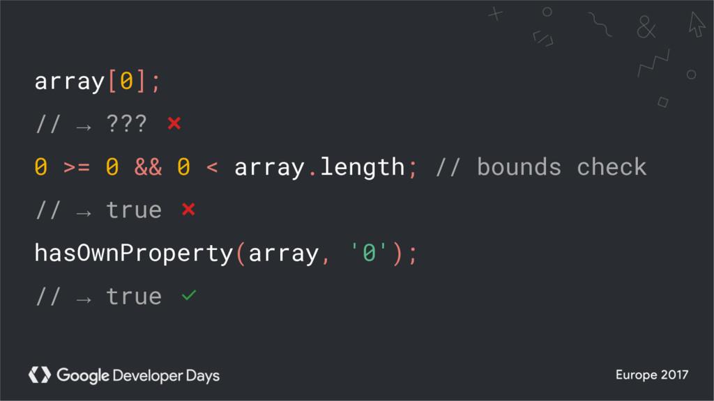 array[0]; // → ??? ❌ 0 >= 0 && 0 < array.length...