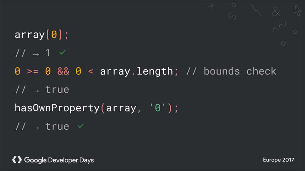 array[0]; // → 1 ✅ 0 >= 0 && 0 < array.length; ...