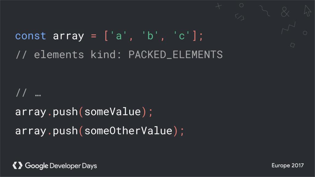const array = ['a', 'b', 'c']; // elements kind...