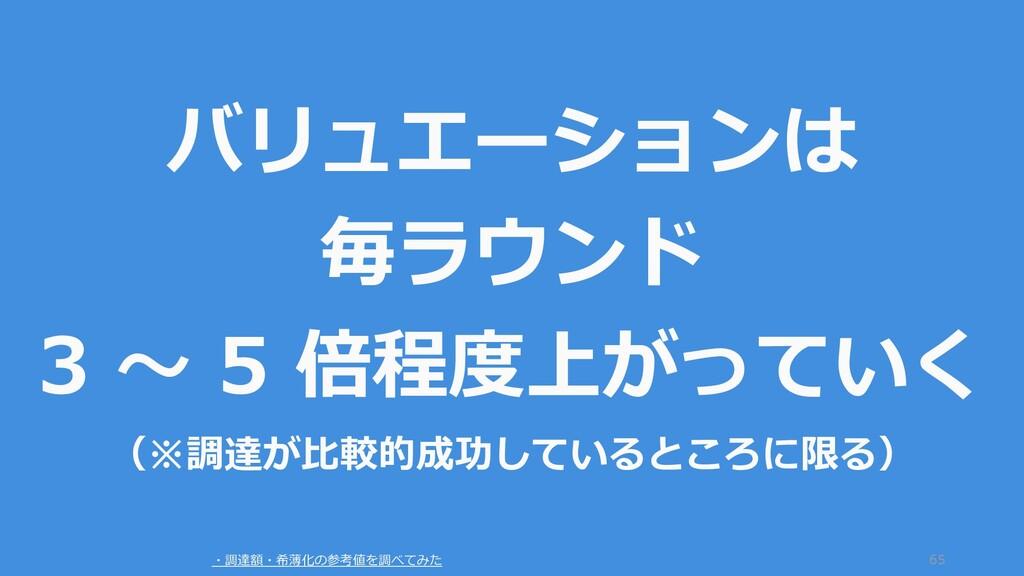 日本の各ラウンドのVal・調達額・希薄化の参考値を調べてみた 65 バリュエーションは 毎ラウ...