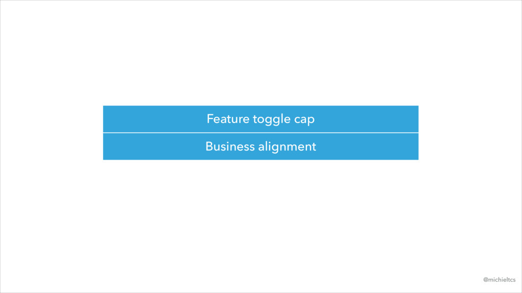 Feature toggle cap Business alignment @michielt...
