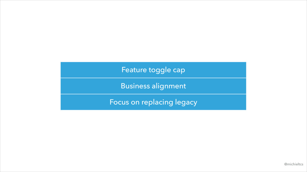 Feature toggle cap Business alignment Focus on ...