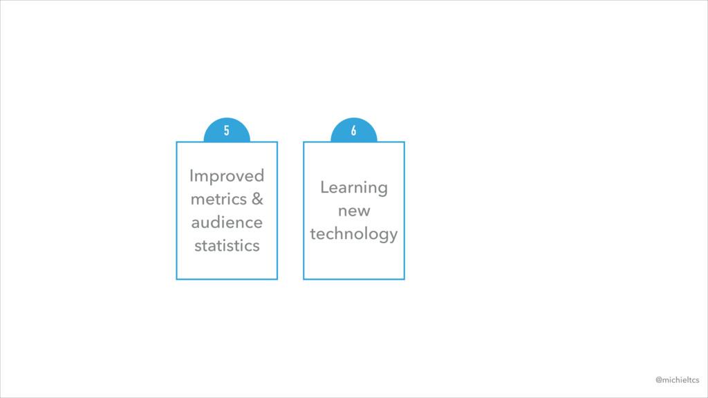 Improved metrics & audience statistics 5 Learni...