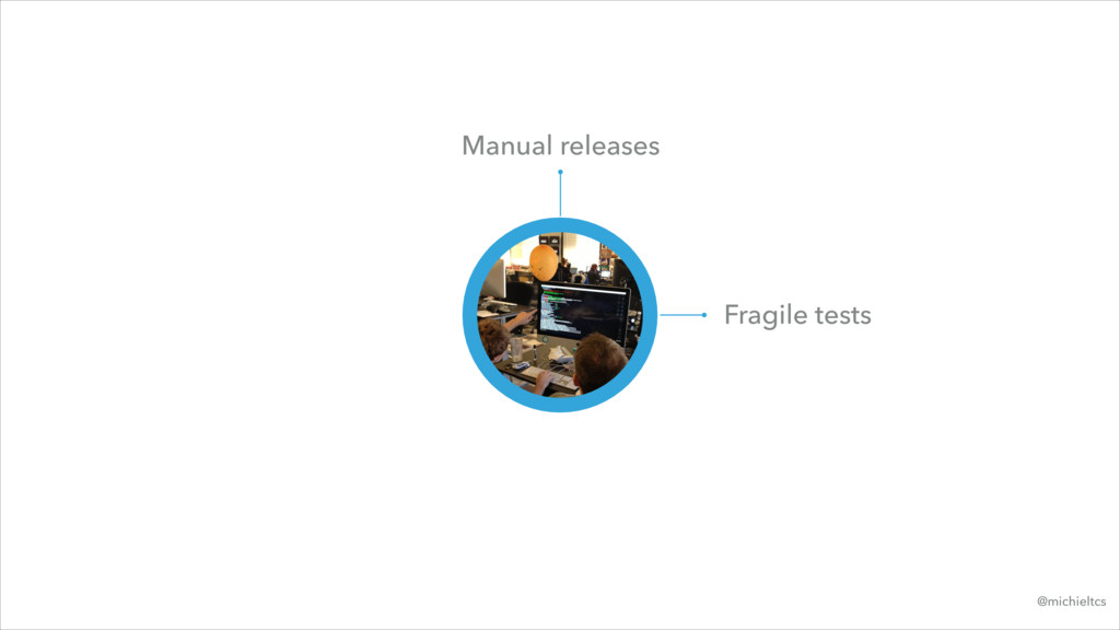 @michieltcs Manual releases Fragile tests