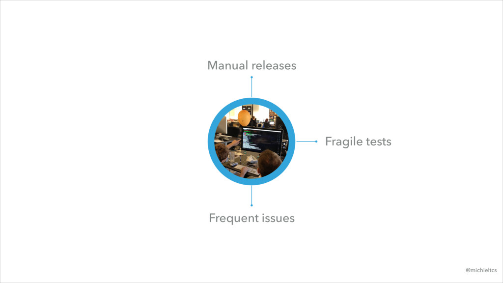 @michieltcs Manual releases Frequent issues Fra...