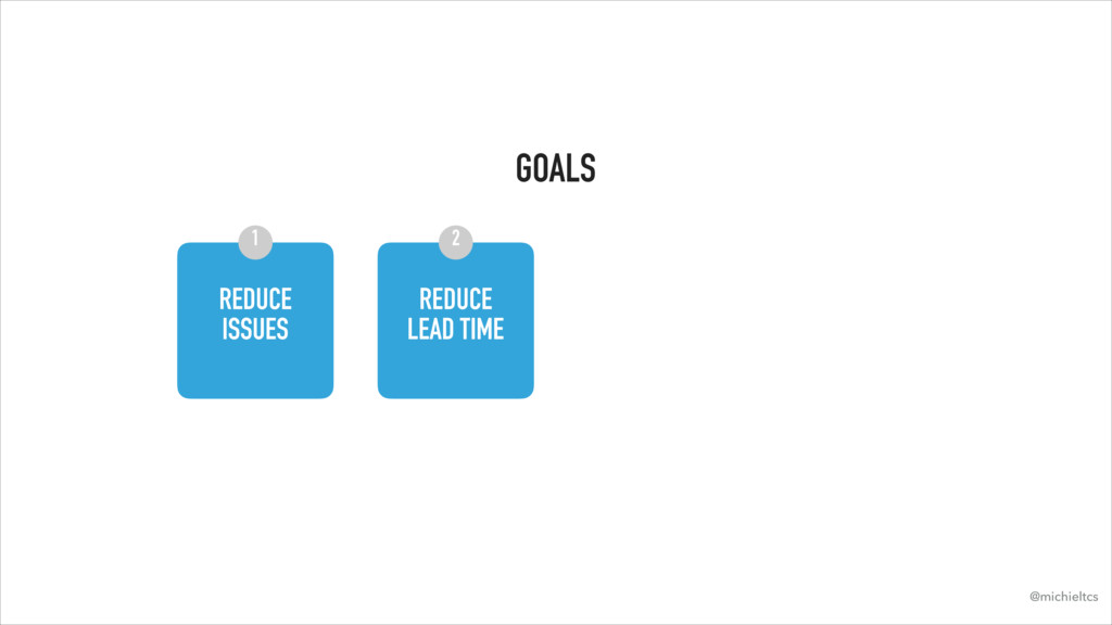 GOALS REDUCE ISSUES REDUCE LEAD TIME 1 2 @mic...