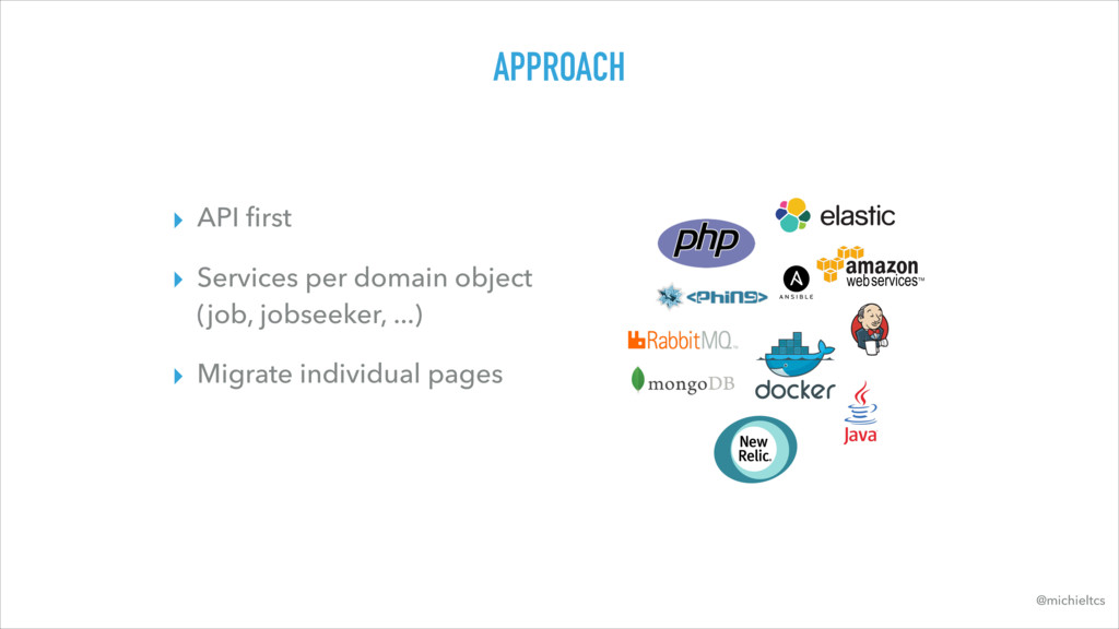 APPROACH ▸ API first ▸ Services per domain objec...