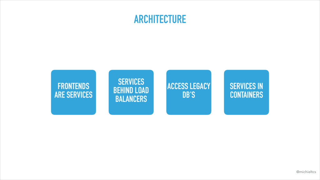ARCHITECTURE FRONTENDS ARE SERVICES SERVICES BE...