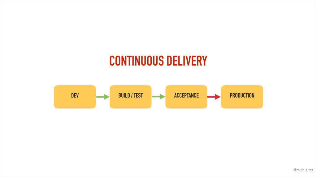 DEV BUILD / TEST ACCEPTANCE PRODUCTION CONTINUO...