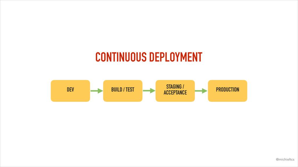 DEV BUILD / TEST STAGING / ACCEPTANCE PRODUCTIO...