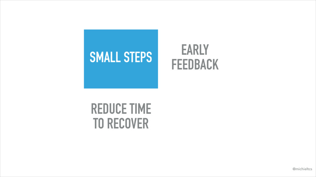 SMALL STEPS EARLY FEEDBACK REDUCE TIME TO RECOV...