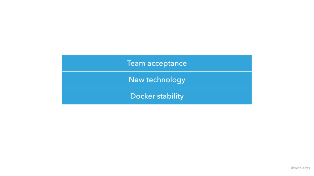 Team acceptance New technology Docker stability...
