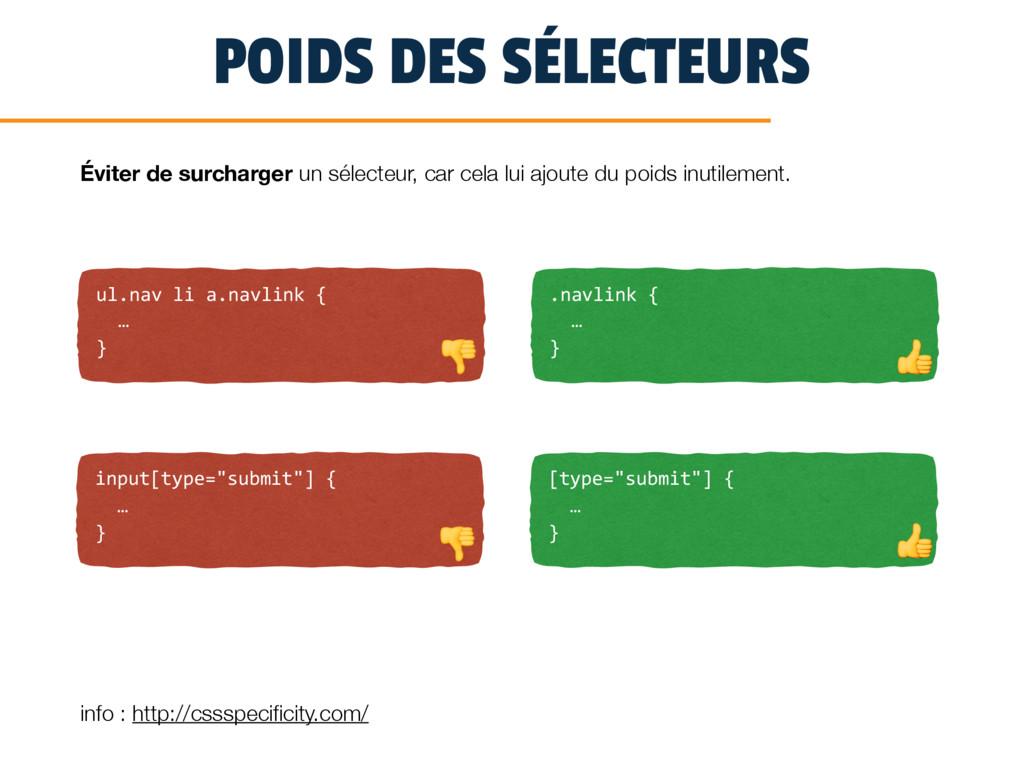 """[type=""""submit""""] { … } POIDS DES SÉLECTEURS ul.n..."""