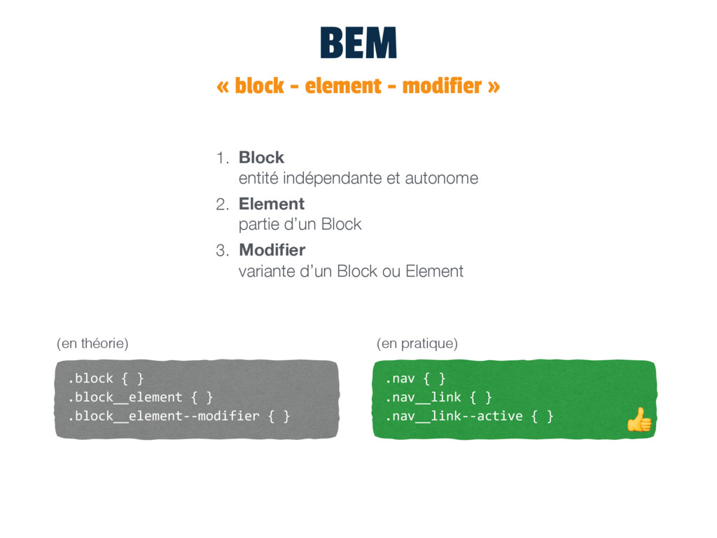 BEM « block - element - modifier » 1. Block