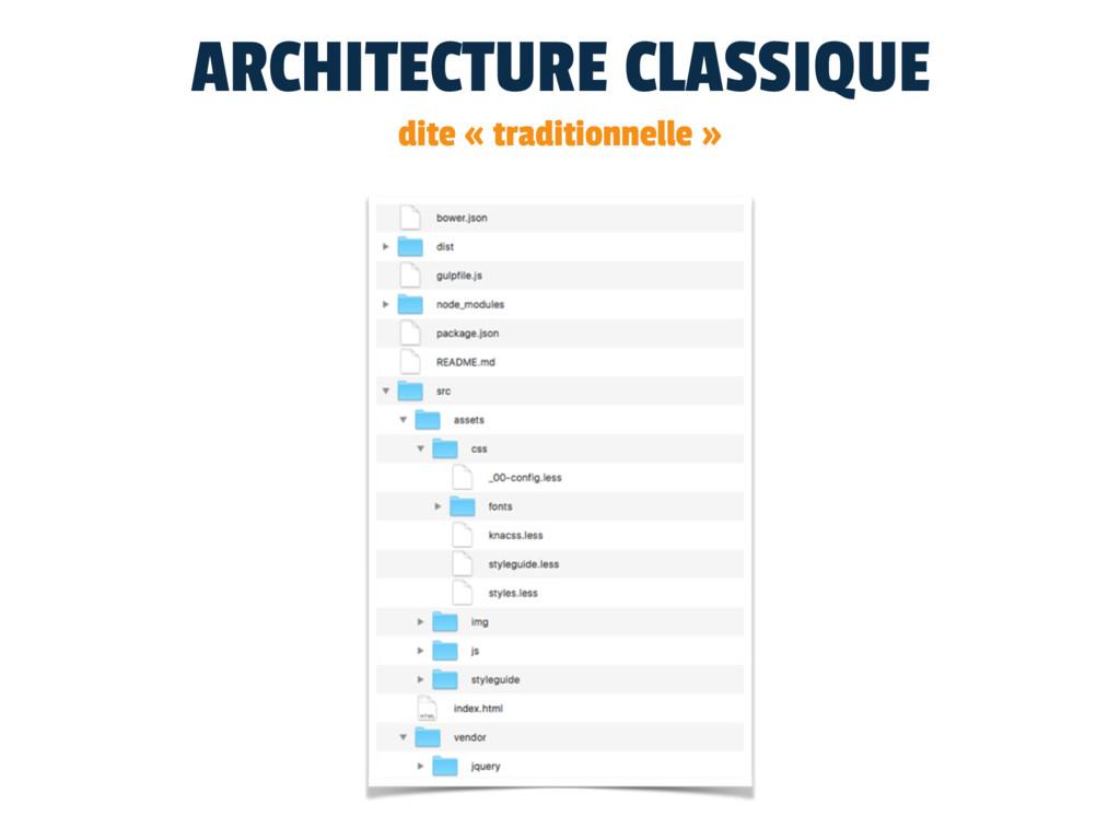 ARCHITECTURE CLASSIQUE dite « traditionnelle »
