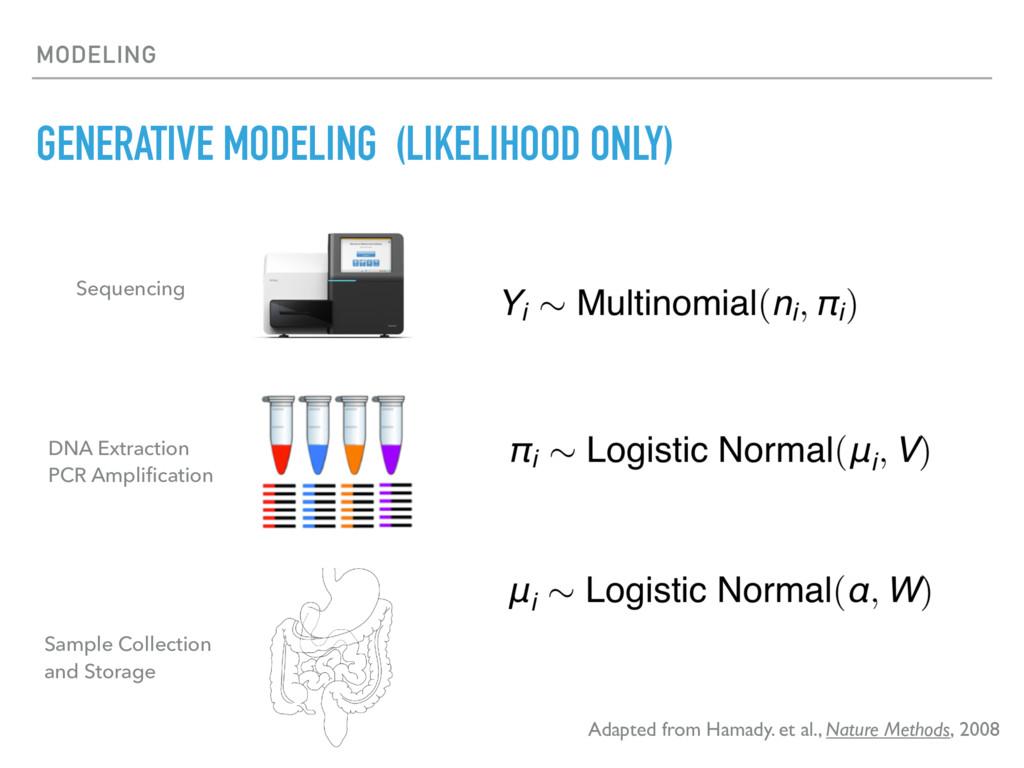 MODELING GENERATIVE MODELING (LIKELIHOOD ONLY) ...