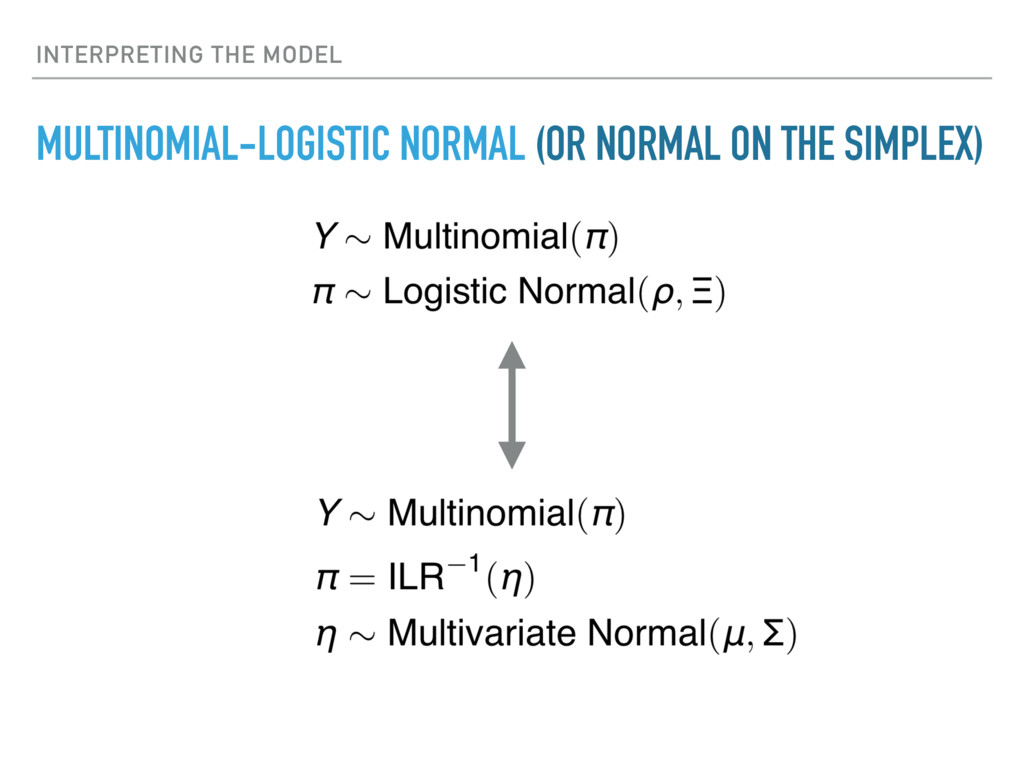 INTERPRETING THE MODEL MULTINOMIAL-LOGISTIC NOR...