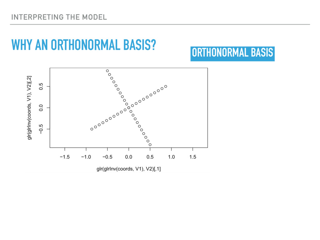 INTERPRETING THE MODEL WHY AN ORTHONORMAL BASIS...