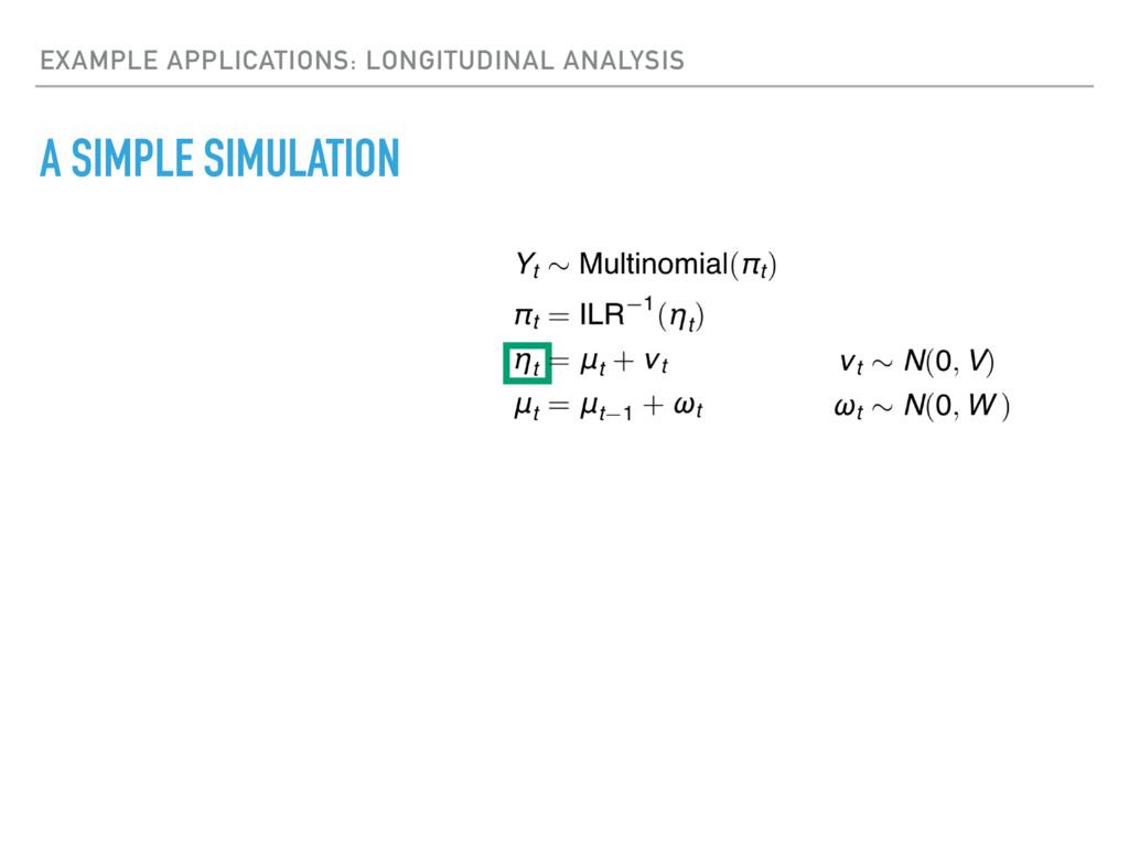 EXAMPLE APPLICATIONS: LONGITUDINAL ANALYSIS A S...