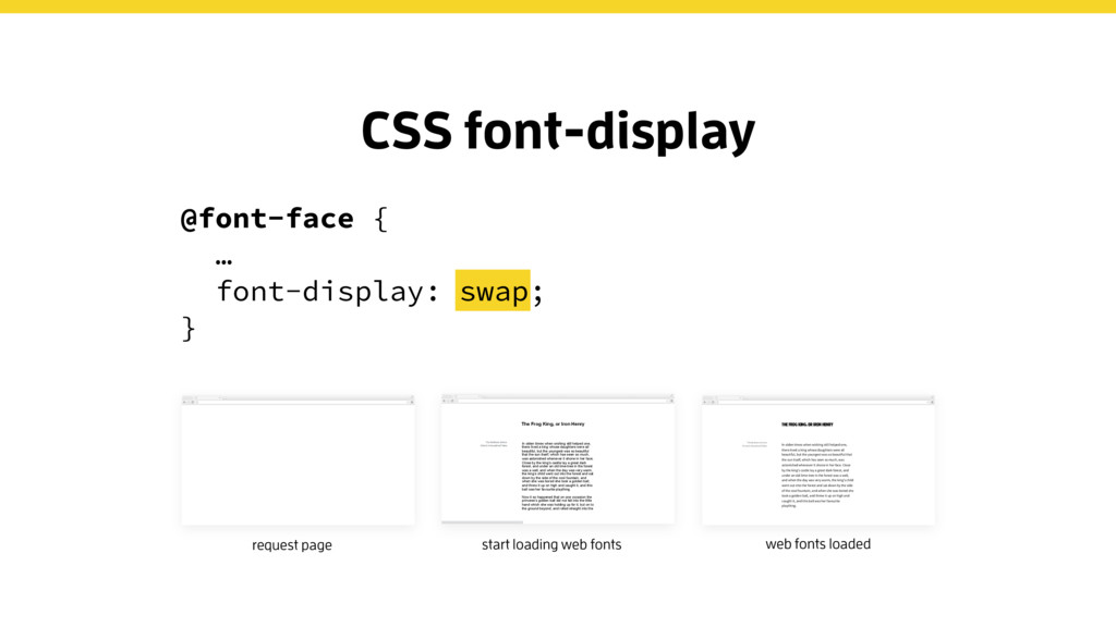 CSS font-display In olden times when wishing st...