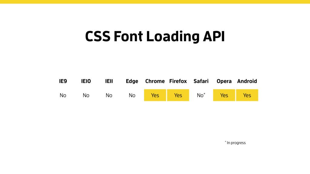 IE9 IE10 IE11 Edge Chrome Firefox Safari Opera ...