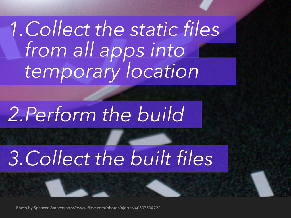 1.Collect the static files from all apps into t...