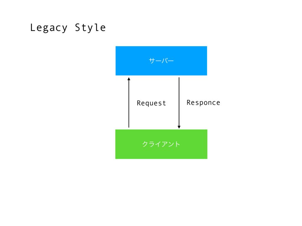 αʔόʔ ΫϥΠΞϯτ Responce Request Legacy Style