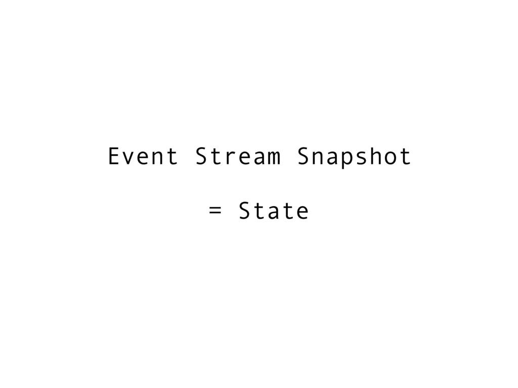 Event Stream Snapshot = State