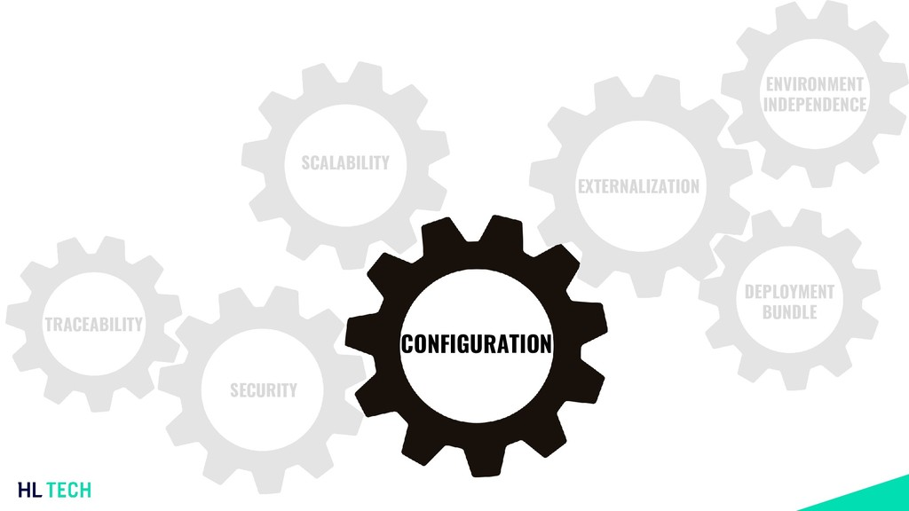 CONFIGURATION EXTERNALIZATION ENVIRONMENT INDEP...