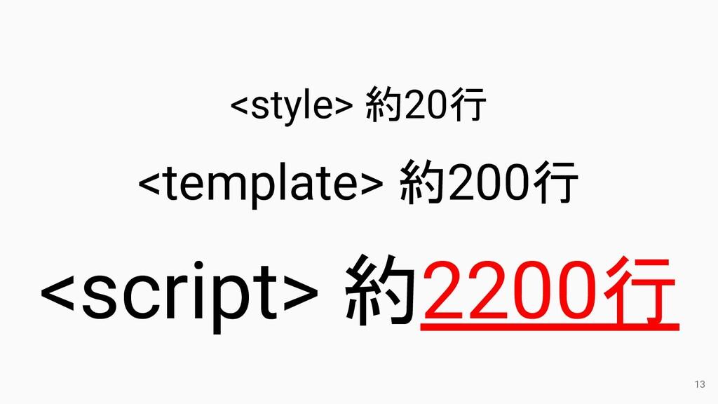 13 <style> 約20行 <template> 約200行 <script> 約2200行