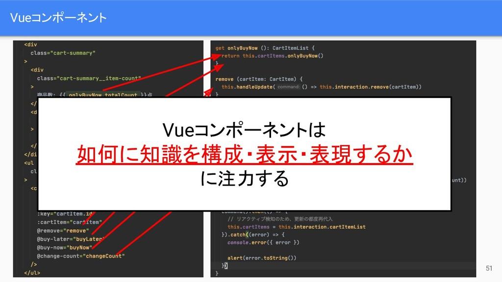 51 Vueコンポーネント Vueコンポーネントは 如何に知識を構成・表示・表現するか に注力...
