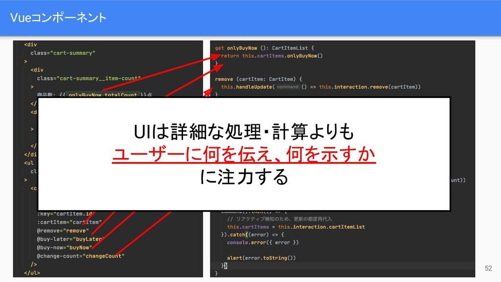 52 Vueコンポーネント UIは詳細な処理・計算よりも ユーザーに何を伝え、何を示すか に注...