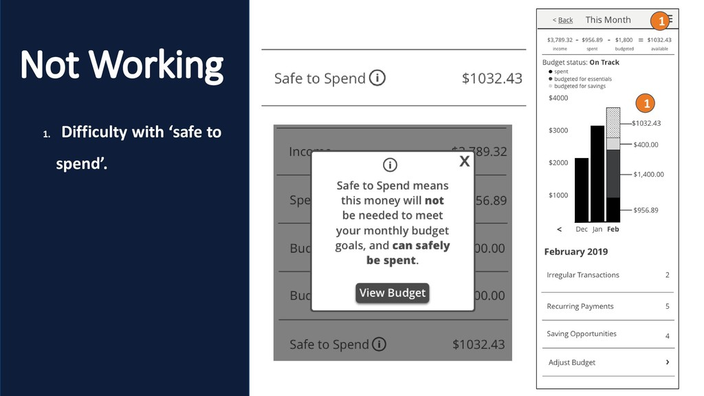 1. Difficulty with 'safe to spend'. 1 1