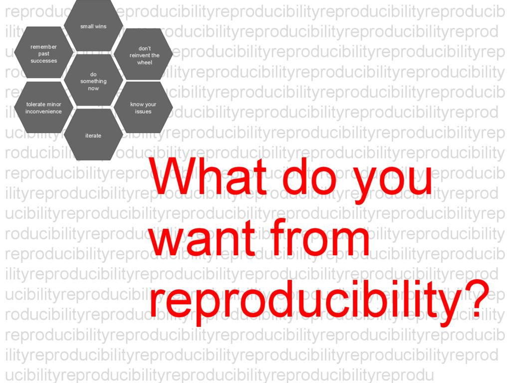 reproducibilityreproducibilityreproducibilityre...