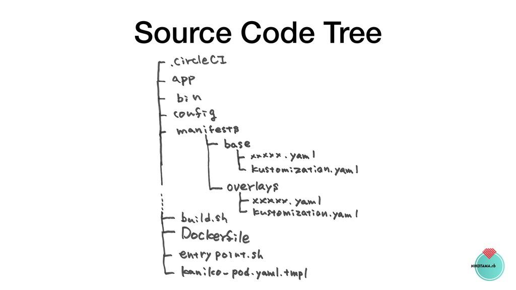 Source Code Tree