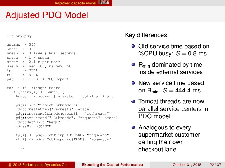 Improved capacity model Adjusted PDQ Model libr...