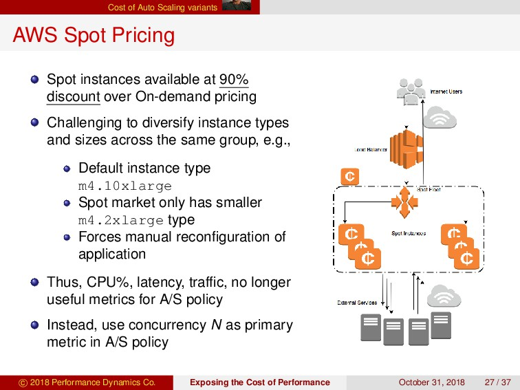 Cost of Auto Scaling variants AWS Spot Pricing ...