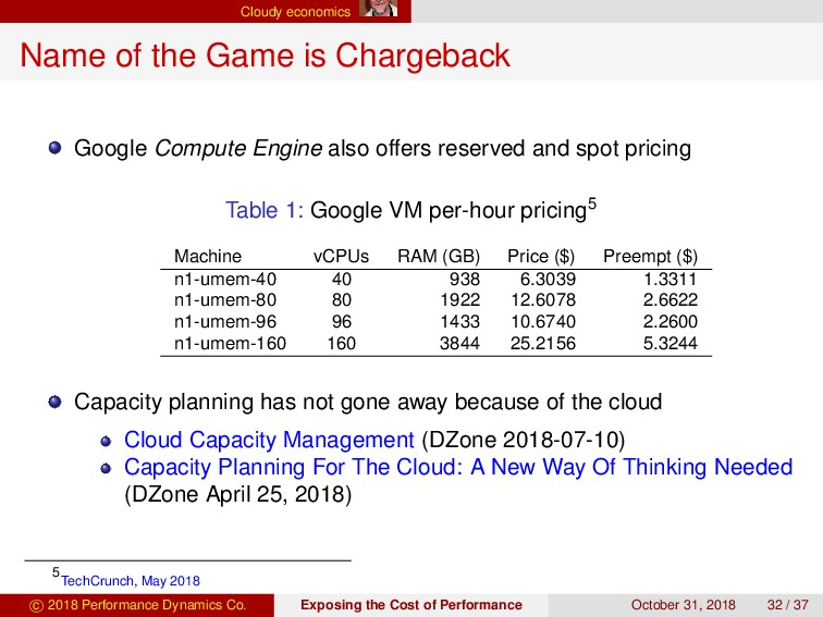 Cloudy economics Name of the Game is Chargeback...
