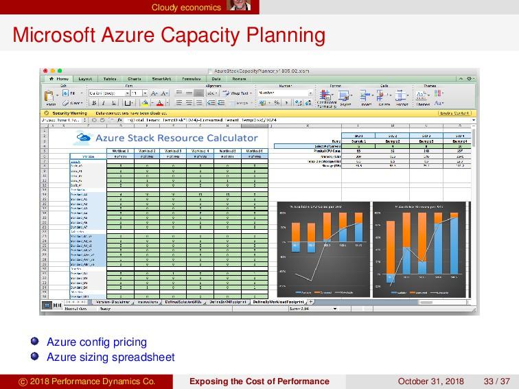 Cloudy economics Microsoft Azure Capacity Plann...