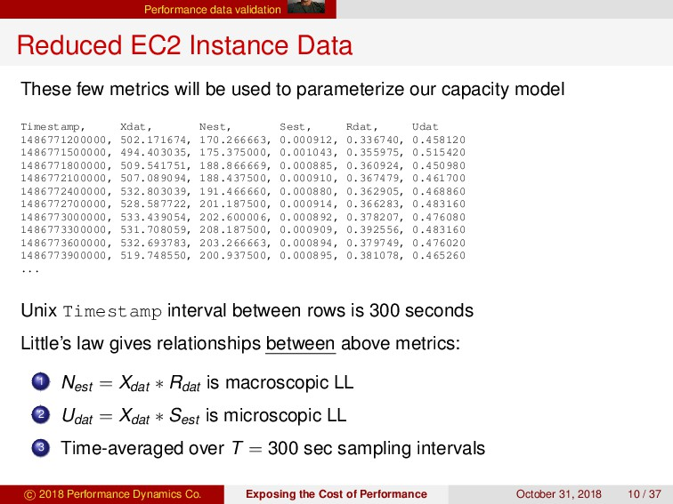 Performance data validation Reduced EC2 Instanc...
